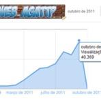 Humor - Web Agattp estatísticas outubro de 2011