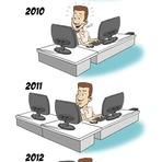 Humor - Evolução das áreas de trabalho….