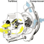 Fórmula 1 - Motor turbo volta a F1 em dois anos