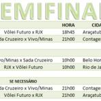 Vôlei - Cruzeiro x Minas – Clássico mineiro vai agitar a semifinal da Superliga.