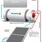 Meio ambiente - Manual Solartec de Instalação de Aquecedor Solar