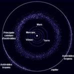 Espaço - Apophis, risco de impacto