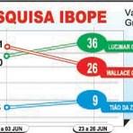 Eleições 2012 - Pesquisa Ibope aponta crescimento de Lucimar e Tião da Zaeli em Várzea Grande MT