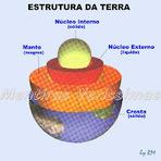 Ciência - A estrutura da Terra. Como é o seu interior?