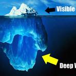 Internet - Deep Web, nas profundezas da internet