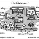 Internet - Se voce esta cansado da Internet entao prove Outernet