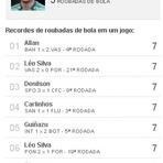 Futebol - SportsNow: Fred marca, Fluminense leva sufoco, mas garante liderança contra Náutico
