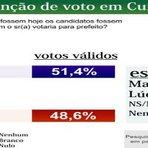 Eleições 2012 - ELEIÇÕES 2012 EM CUIABÁ: Instituto Mark aponta ligeira vantagem de Mauro sobre Lúdio