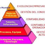 Negócios & Marketing - Redução de Custos - Excelência Empresarial
