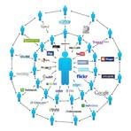 Negócios & Marketing - Marketing Viral: Divulgue Sua Empresa