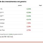 Diversos - Investimento imobiliário foi o mais Rentável.
