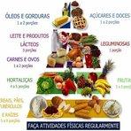 Saúde - Nova pirâmide alimentar - nova pirâmide alimentar atualizada