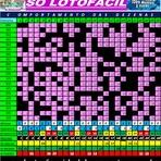 Entretenimento - Lotofácil estatísticas para o concurso Nº(880)