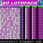 Entretenimento - Confira as estatísticas para o concurso Nº(888) da lotofácil Acumulada