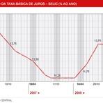 Utilidade Pública - CONSULTA TAXA SELIC MENSAL 2013 RECEITA FEDERAL