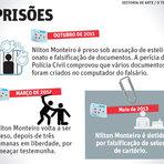 Opinião e Notícias - Justiça não intimida Nilton Monteiro