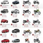 Automóveis - Os 10 carros e 10 motos mais vendidos em julho de 2013