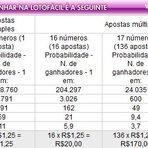 Entretenimento - RESULTADO LOTOFACIL DA INDEPENDENCIA 952