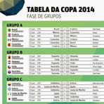 Copa do Mundo -  Imprimir a tabela da Copa do Mundo de 2014