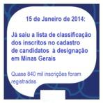 Educação - MG Designação 2014 - Lista de Classificação