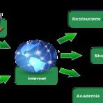 Tecnologia & Ciência - Porque usar Digital signage ou sinalização digital em empresas , lojas de varejo ou shopping