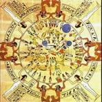 Outros - Horóscopo Egípcio, signos e suas simbologias
