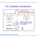 Linux - Comunicação I2C em Linux