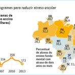 Educação - Brasil abandona programa para reduzir atrasos nas escolas,  queda de 86% em 14 anos