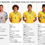 """Copa do Mundo - ABALO EMOCIONAL? """"CHORÕES"""" SÃO OS MELHORES DO BRASIL NA COPA DO MUNDO"""